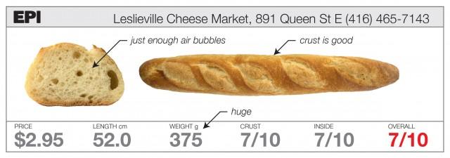 leslieville cheese market